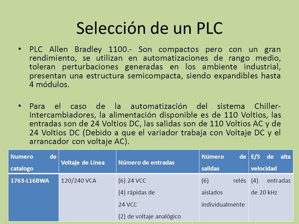 Selección de un PLC