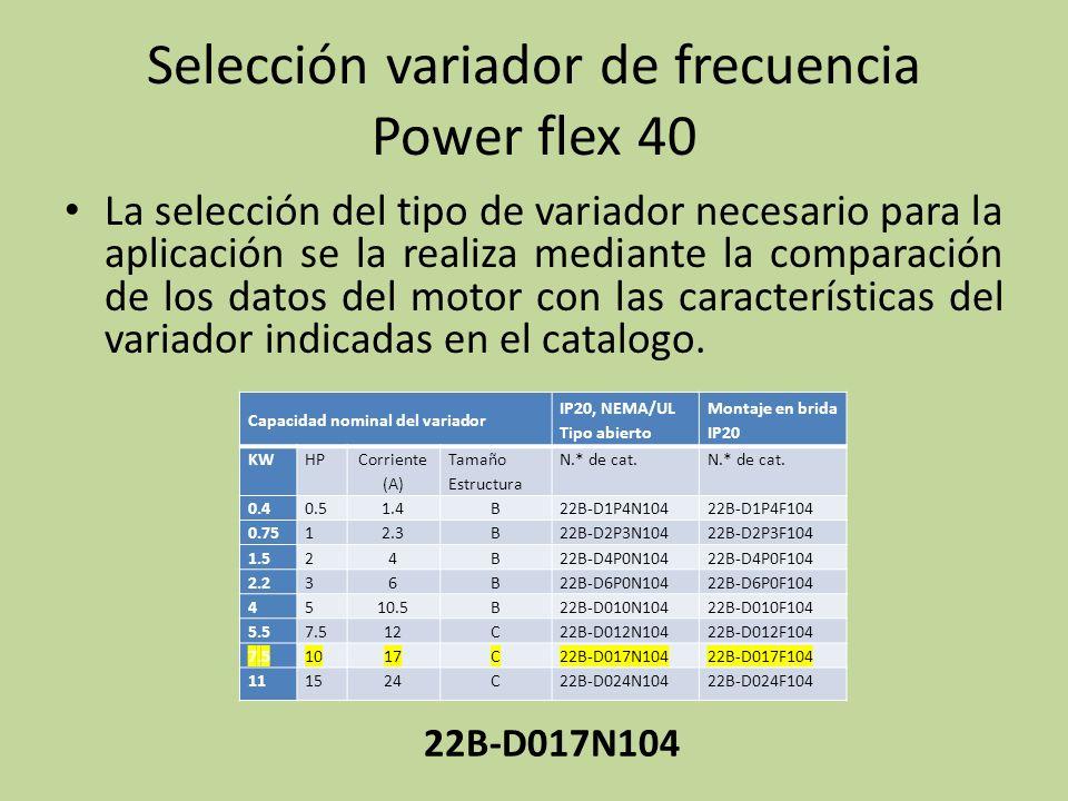 Selección variador de frecuencia Power flex 40
