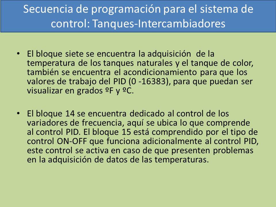 Secuencia de programación para el sistema de control: Tanques-Intercambiadores