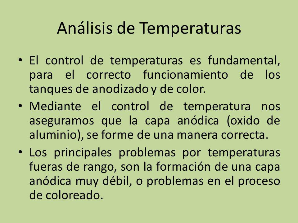 Análisis de Temperaturas