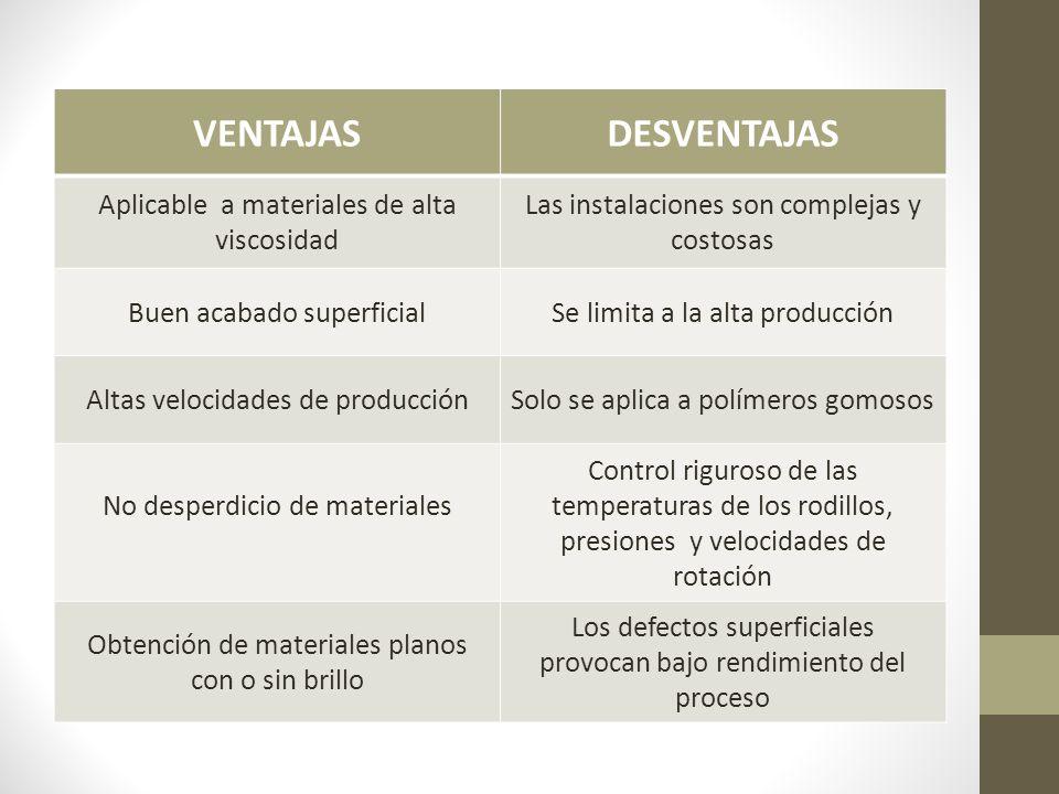 VENTAJAS DESVENTAJAS Aplicable a materiales de alta viscosidad