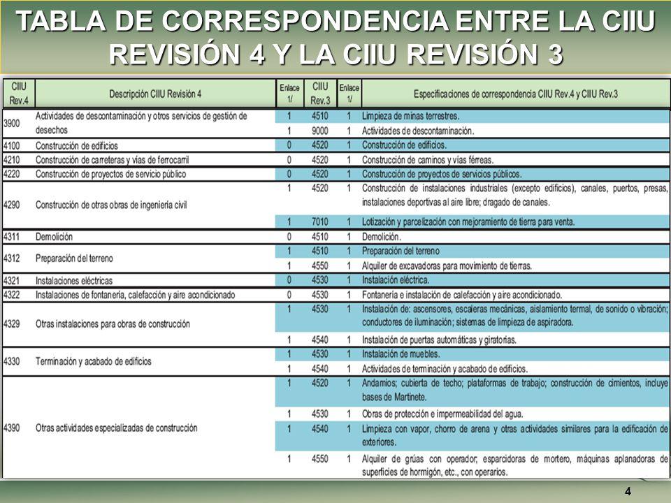 TABLA DE CORRESPONDENCIA ENTRE LA CIIU REVISIÓN 4 Y LA CIIU REVISIÓN 3