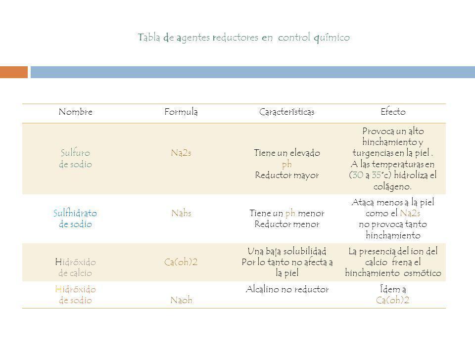 Tabla de agentes reductores en control químico