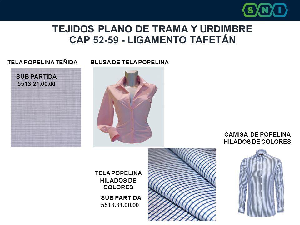 TEJIDOS PLANO DE TRAMA Y URDIMBRE CAP 52-59 - LIGAMENTO TAFETÁN