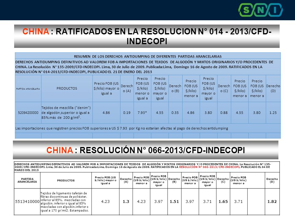CHINA : RATIFICADOS EN LA RESOLUCION N° 014 - 2013/CFD-INDECOPI