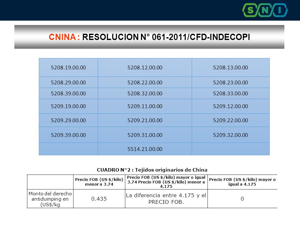 CNINA : RESOLUCION N° 061-2011/CFD-INDECOPI