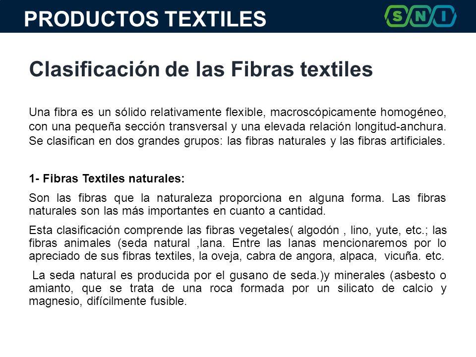 Clasificación de las Fibras textiles