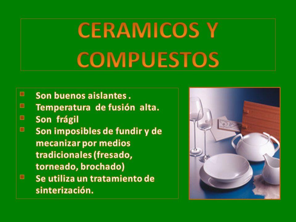 CERAMICOS Y COMPUESTOS