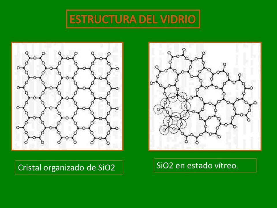 ESTRUCTURA DEL VIDRIO SiO2 en estado vítreo.
