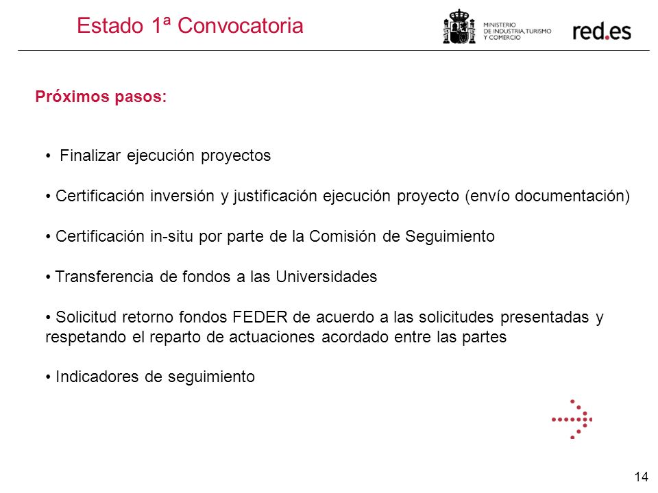 Estado 1ª Convocatoria Próximos pasos: Finalizar ejecución proyectos