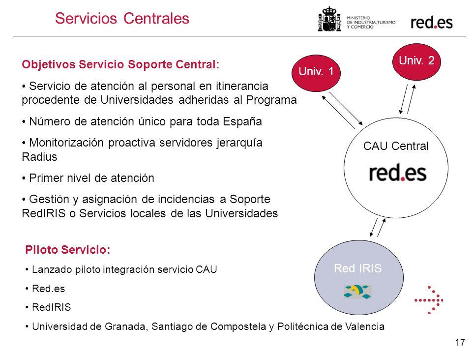 Servicios Centrales Univ. 2 Objetivos Servicio Soporte Central: