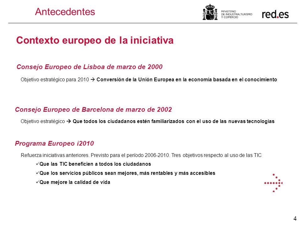 Contexto europeo de la iniciativa