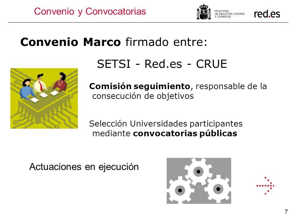 Convenio Marco firmado entre: SETSI - Red.es - CRUE