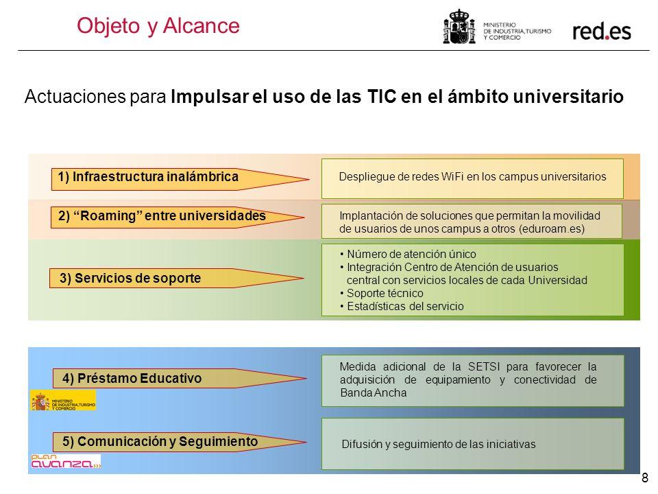 Objeto y Alcance Actuaciones para Impulsar el uso de las TIC en el ámbito universitario. 1) Infraestructura inalámbrica.