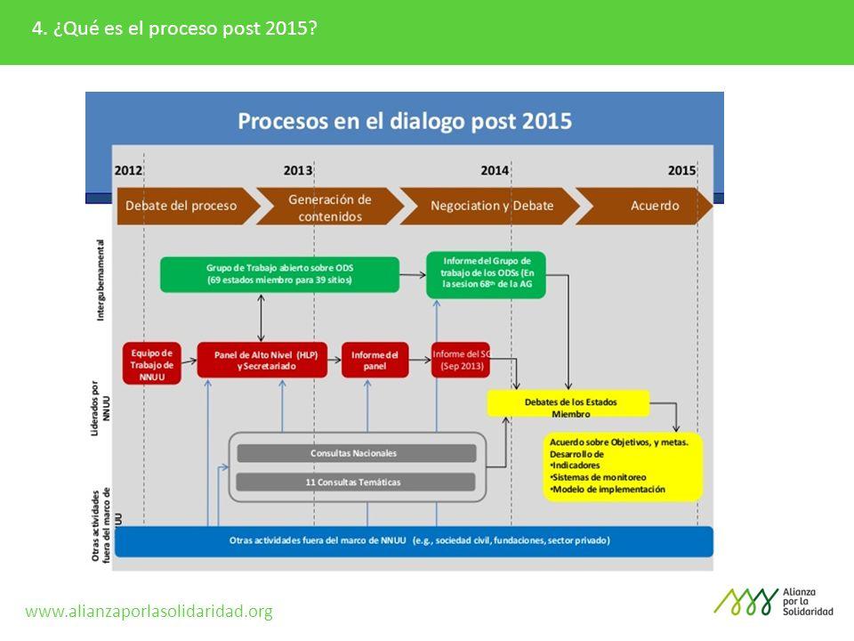 4. ¿Qué es el proceso post 2015 www.alianzaporlasolidaridad.org