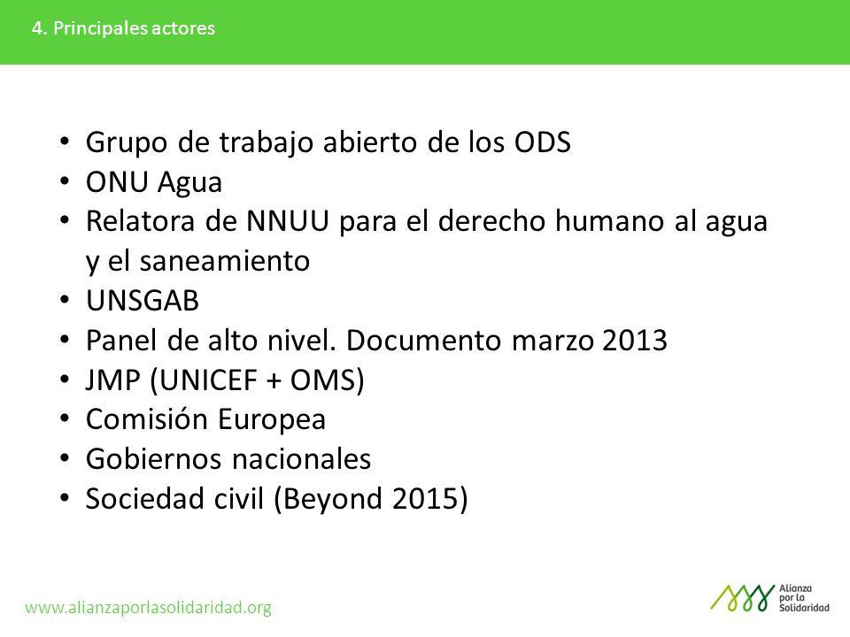 Grupo de trabajo abierto de los ODS ONU Agua