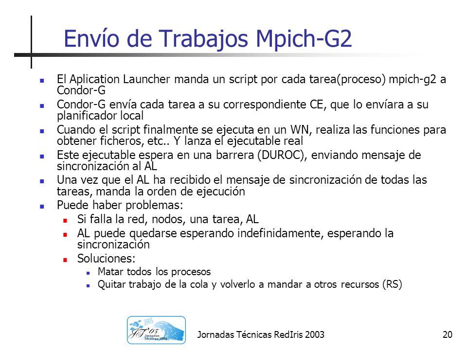 Envío de Trabajos Mpich-G2