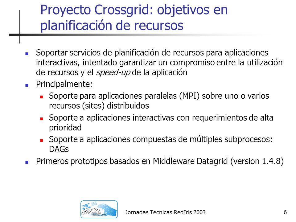 Proyecto Crossgrid: objetivos en planificación de recursos