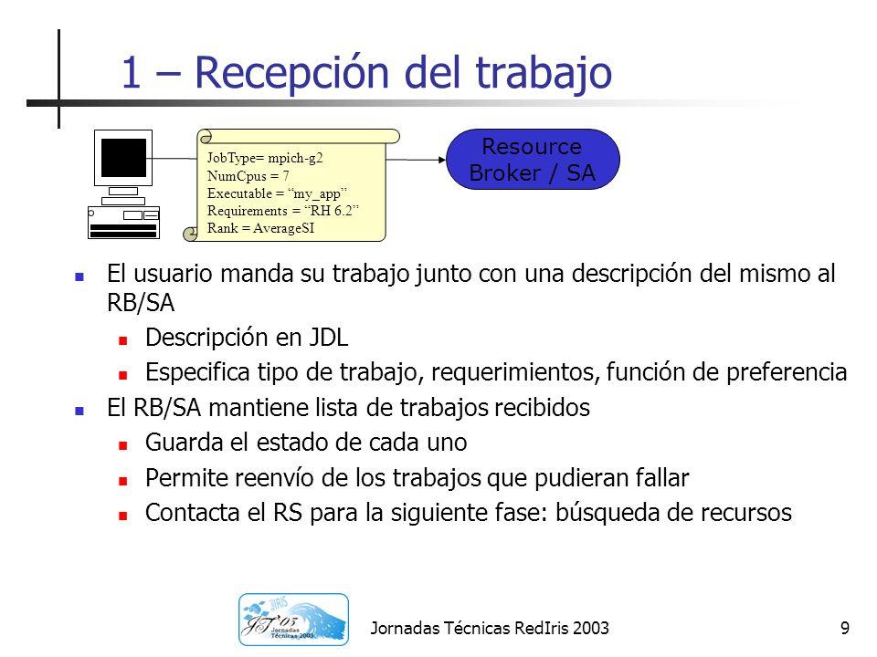 1 – Recepción del trabajo