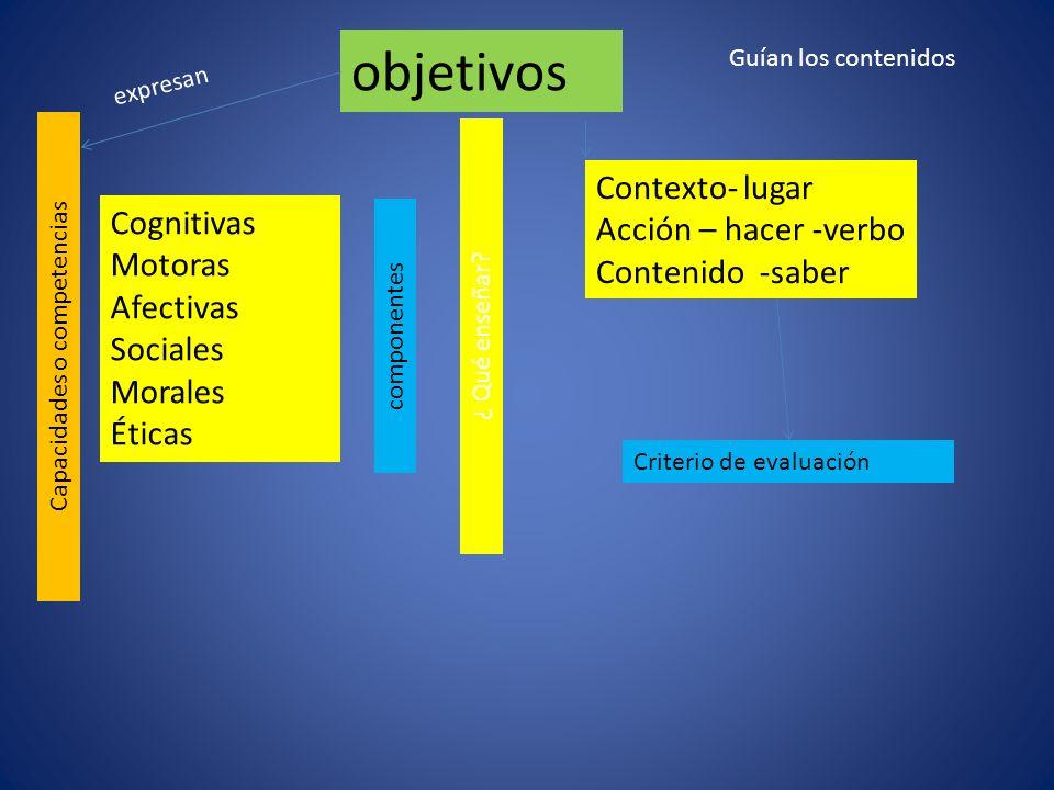 Capacidades o competencias
