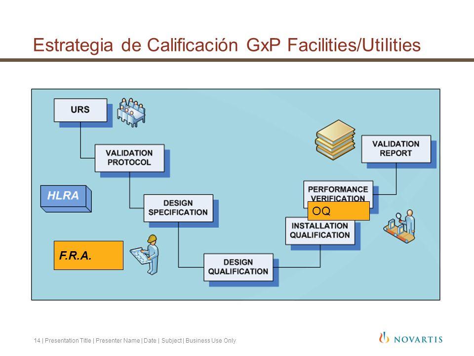 Estrategia de Calificación GxP Facilities/Utilities