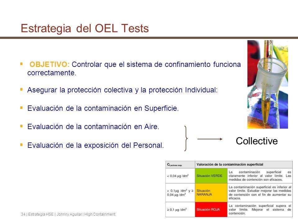 Estrategia del OEL Tests