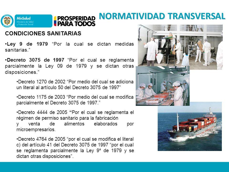 NORMATIVIDAD TRANSVERSAL