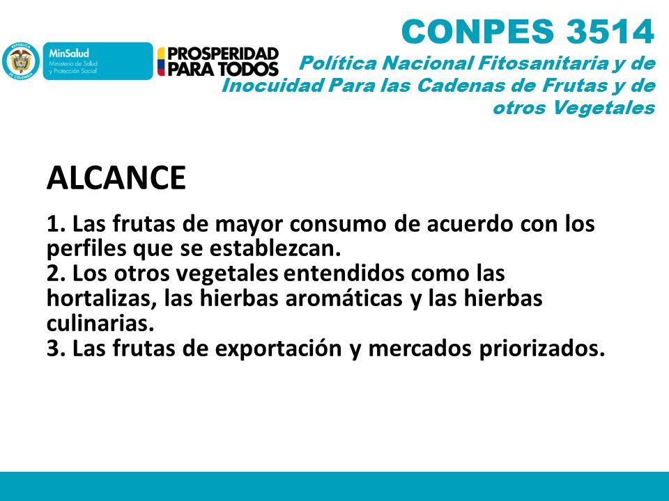 CONPES 3514 Política Nacional Fitosanitaria y de Inocuidad Para las Cadenas de Frutas y de otros Vegetales