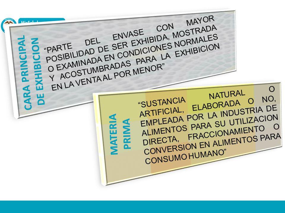 CARA PRINCIPAL DE EXHIBICION