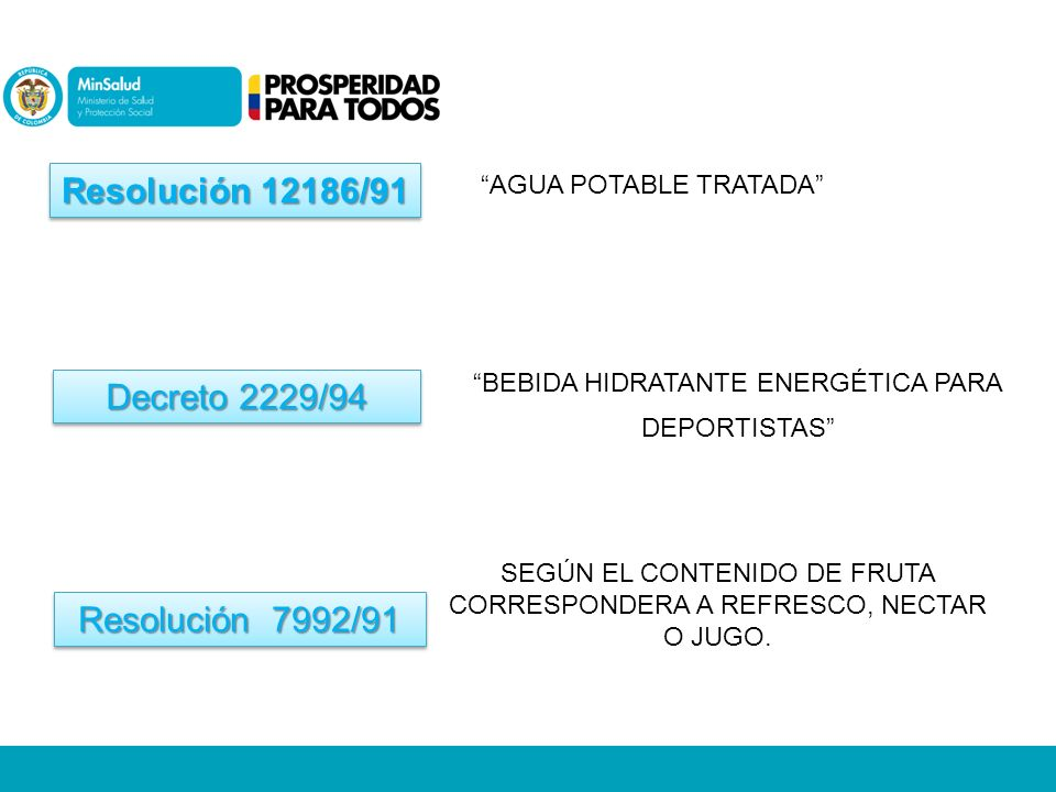 Resolución 12186/91 Decreto 2229/94 Resolución 7992/91