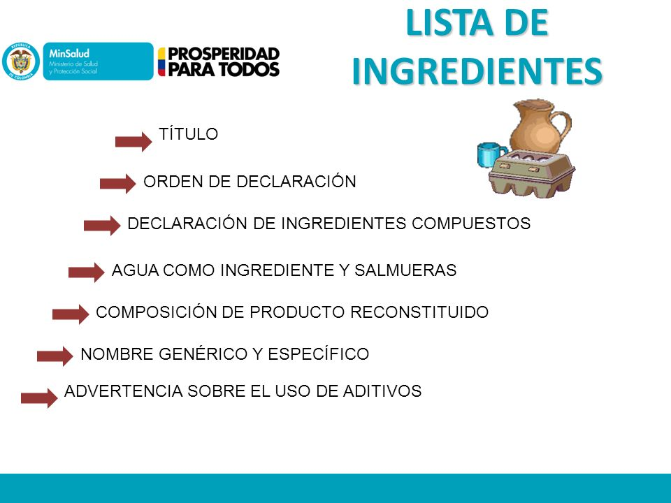 LISTA DE INGREDIENTES TÍTULO ORDEN DE DECLARACIÓN