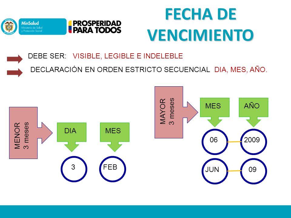 FECHA DE VENCIMIENTO DEBE SER: VISIBLE, LEGIBLE E INDELEBLE