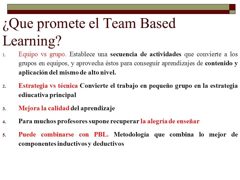¿Que promete el Team Based Learning