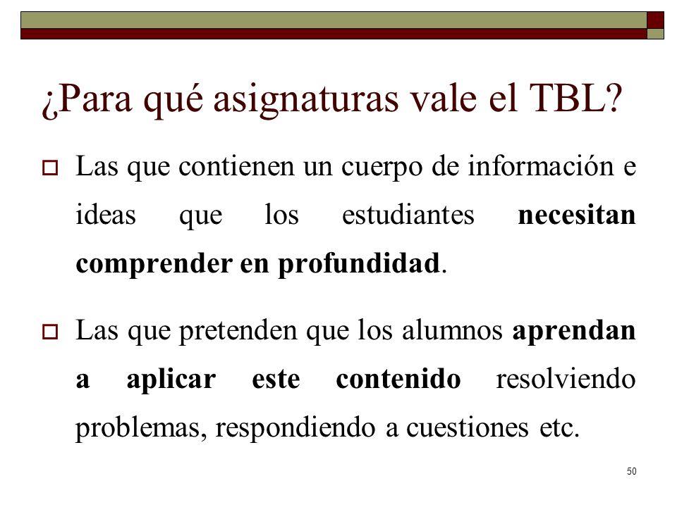 ¿Para qué asignaturas vale el TBL