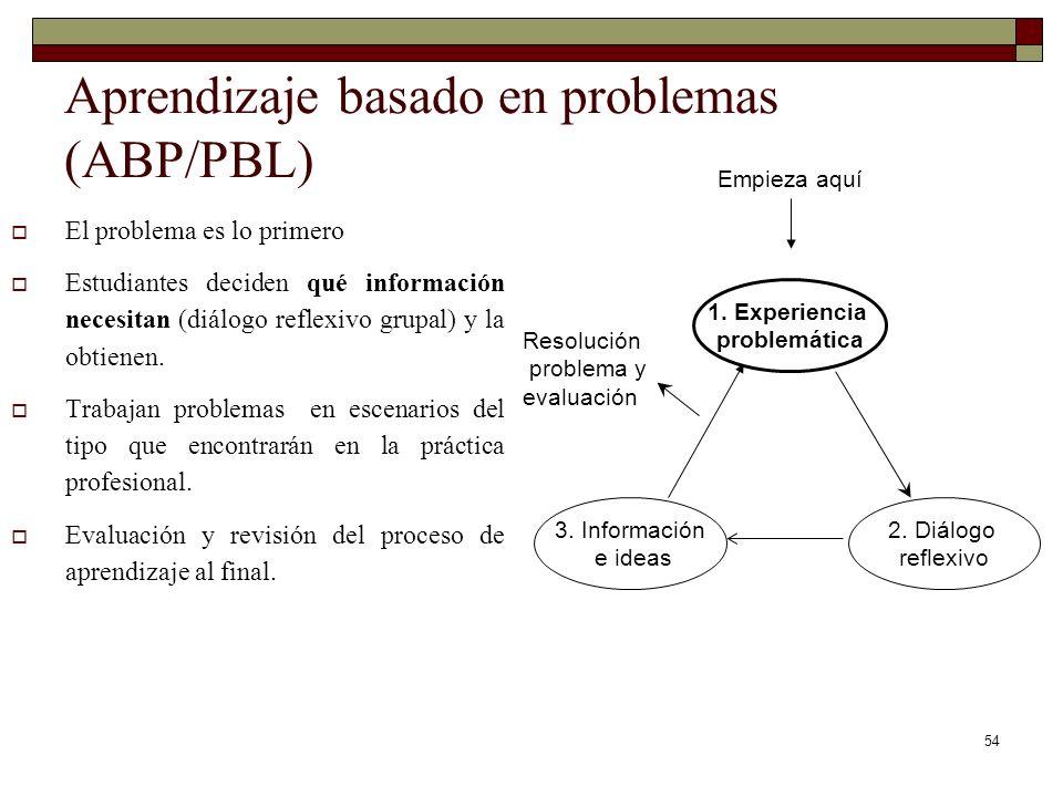 Aprendizaje basado en problemas (ABP/PBL)