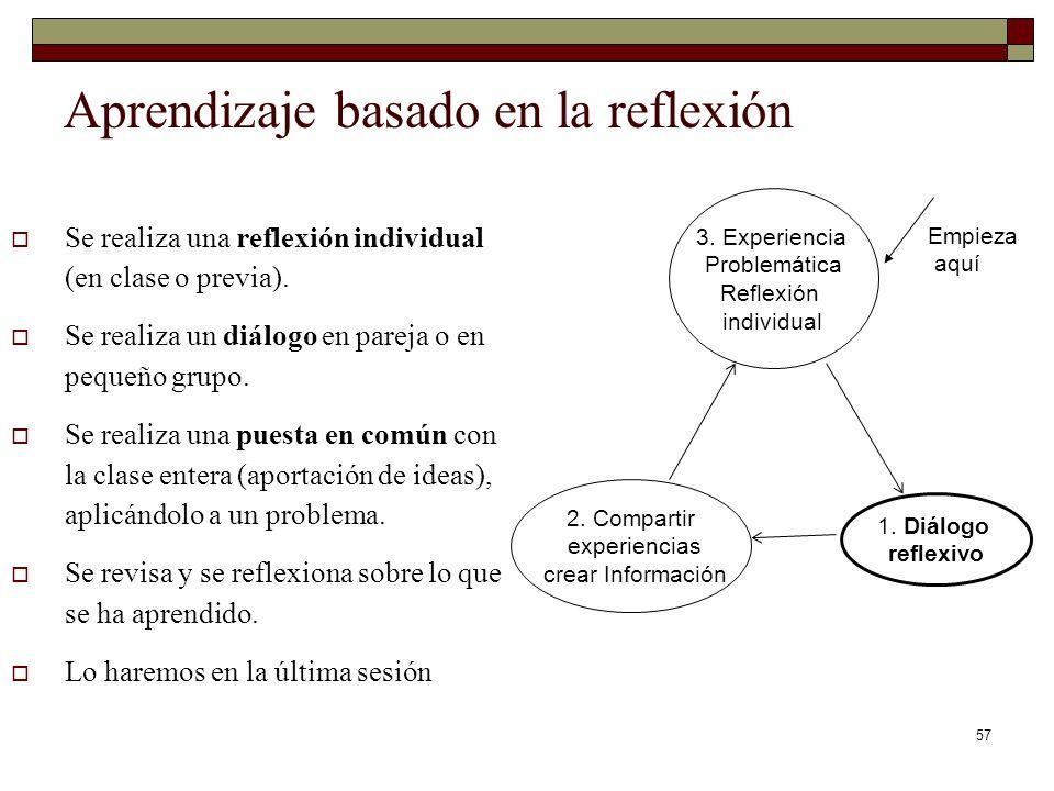 Aprendizaje basado en la reflexión
