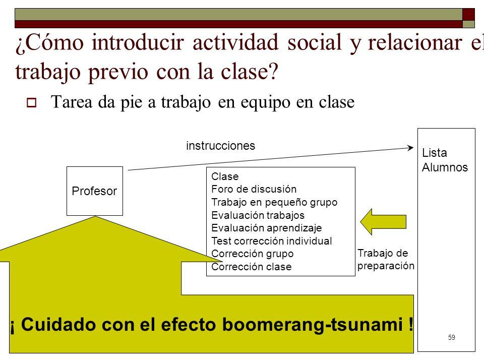¡ Cuidado con el efecto boomerang-tsunami !