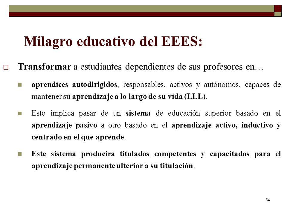 Milagro educativo del EEES: