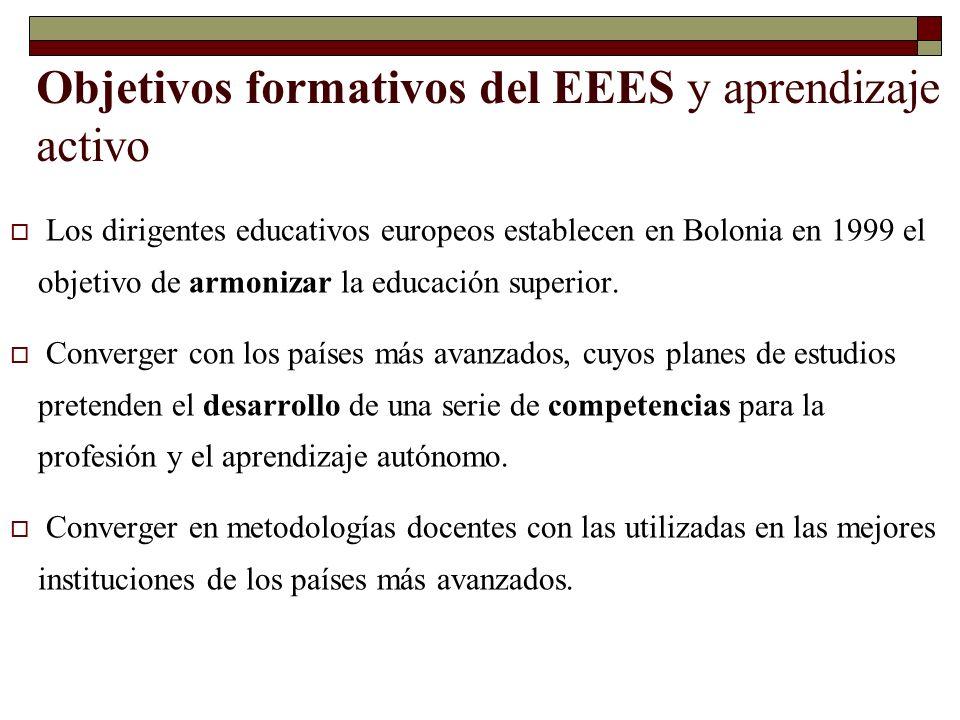 Objetivos formativos del EEES y aprendizaje activo