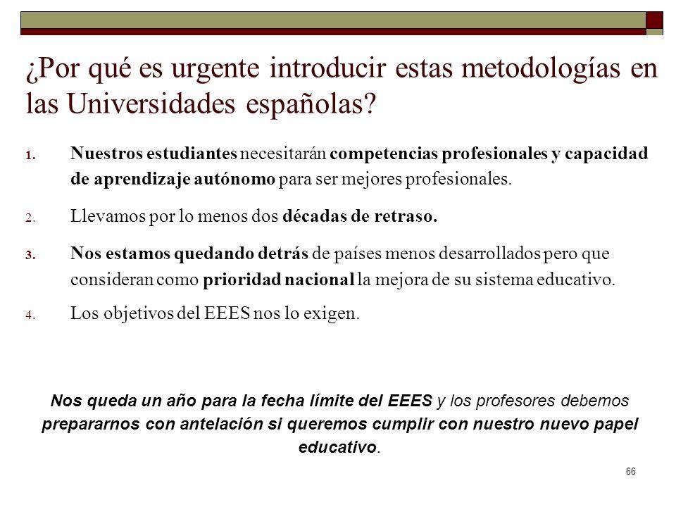 ¿Por qué es urgente introducir estas metodologías en las Universidades españolas