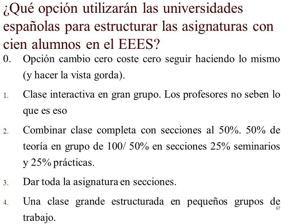 ¿Qué opción utilizarán las universidades españolas para estructurar las asignaturas con cien alumnos en el EEES