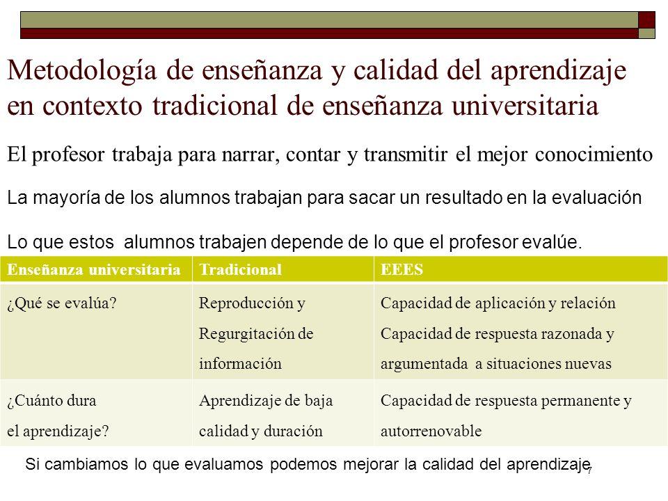 Metodología de enseñanza y calidad del aprendizaje en contexto tradicional de enseñanza universitaria