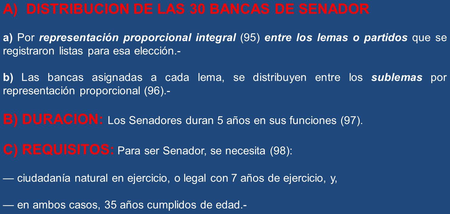 DISTRIBUCION DE LAS 30 BANCAS DE SENADOR