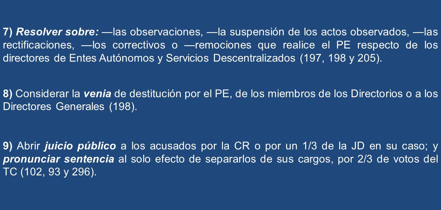 7) Resolver sobre: —las observaciones, —la suspensión de los actos observados, —las rectificaciones, —los correctivos o —remociones que realice el PE respecto de los directores de Entes Autónomos y Servicios Descentralizados (197, 198 y 205).