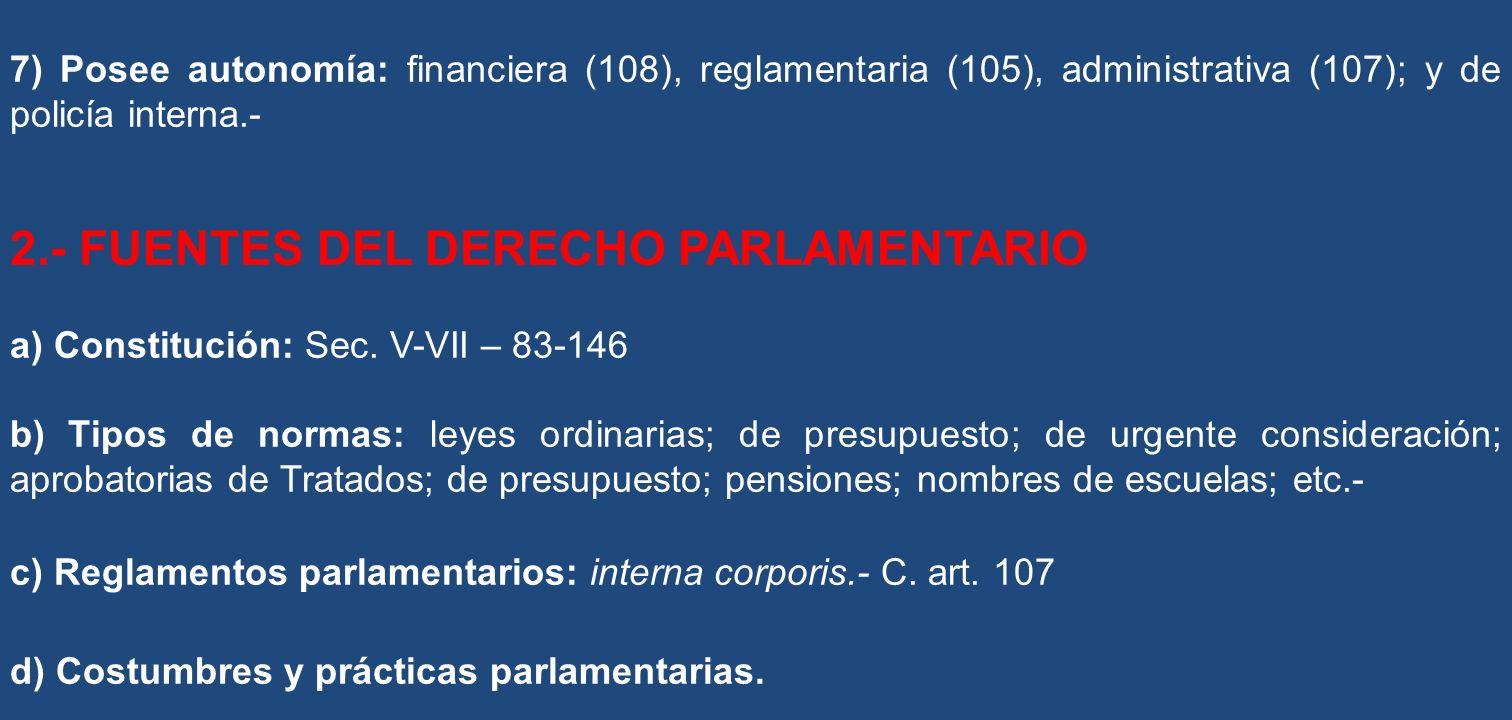 2.- FUENTES DEL DERECHO PARLAMENTARIO