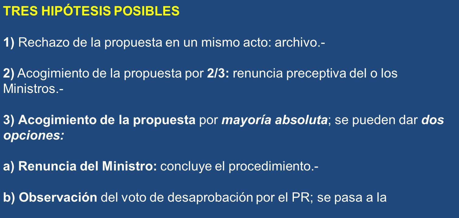 TRES HIPÓTESIS POSIBLES