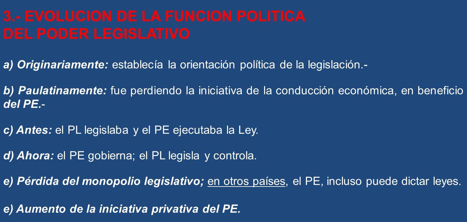 3.- EVOLUCION DE LA FUNCION POLITICA DEL PODER LEGISLATIVO