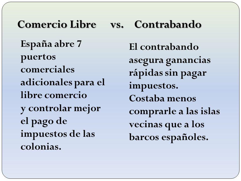 Comercio Libre vs. Contrabando