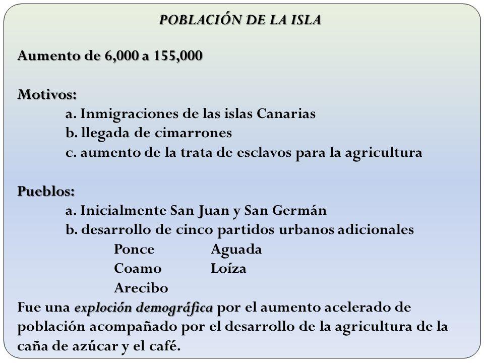 Población de la isla Aumento de 6,000 a 155,000. Motivos: a. Inmigraciones de las islas Canarias.