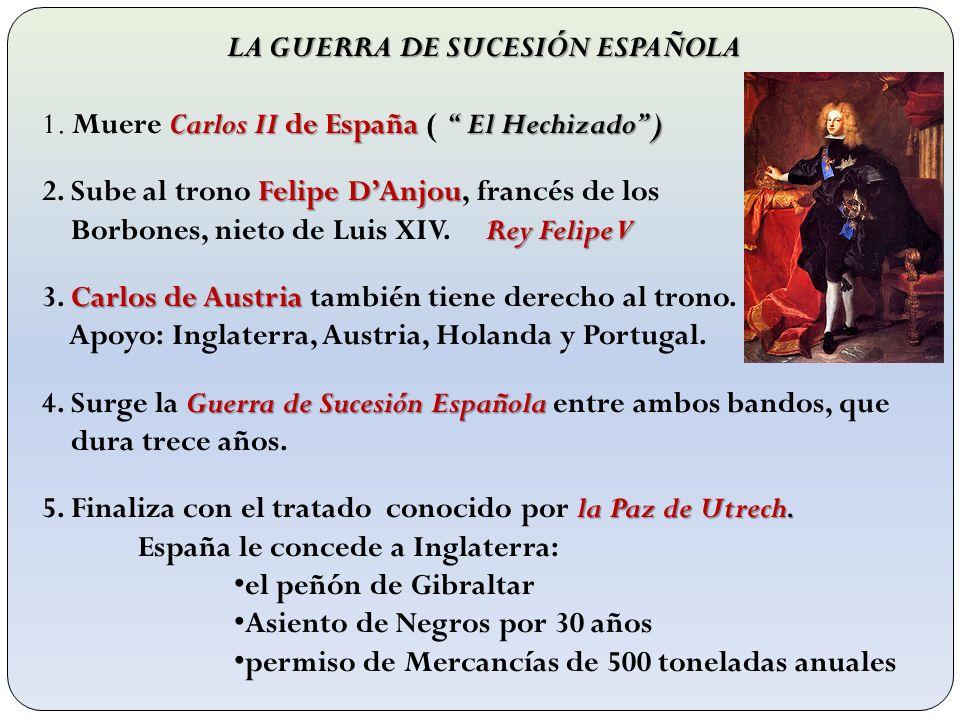 La Guerra de Sucesión Española